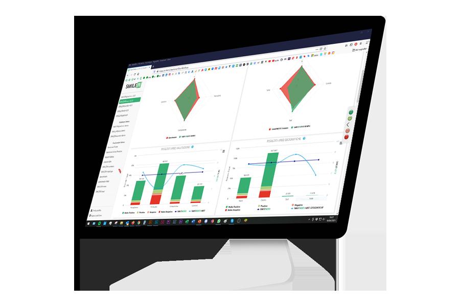piattaforma web per i medici con i dati esperienza dei pazienti