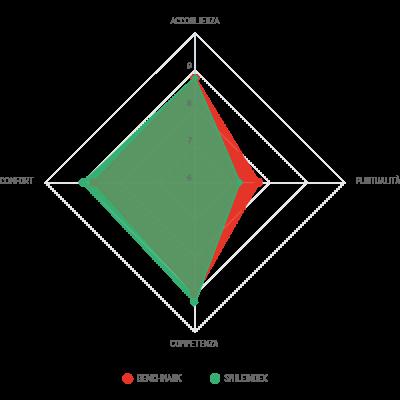 sito-ramsi-radar